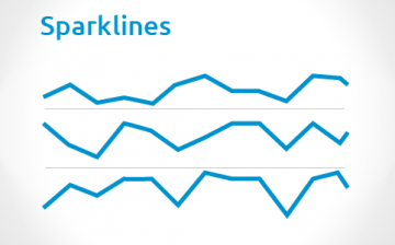 Gyan Bytes: Excel Sparkleline